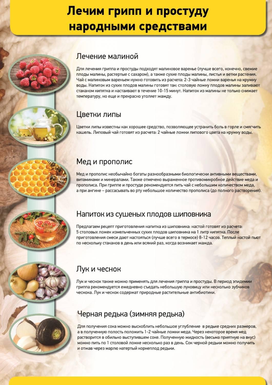 Как лечить кашля народным рецепт